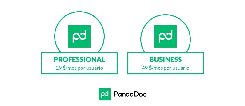 ¿PandaDoc en español? ¡Prueba Quoters y presupuesta y firma tus documentos online!